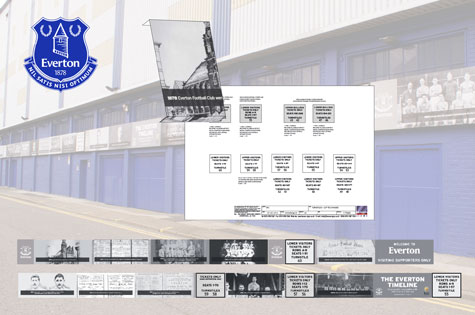 Everton Football Club Timeline